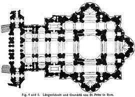 Plano de la Basílica