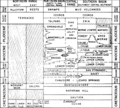 Stratigraphic Column for Trinidad.png