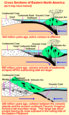 Taconic orogeny.png