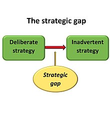 Marketing Strategy Wikipedia