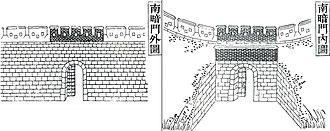 Hwaseong Fortress - Image: Uigwe nam ammun