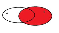 Diagram venna wikiwand zbir ccuart Choice Image