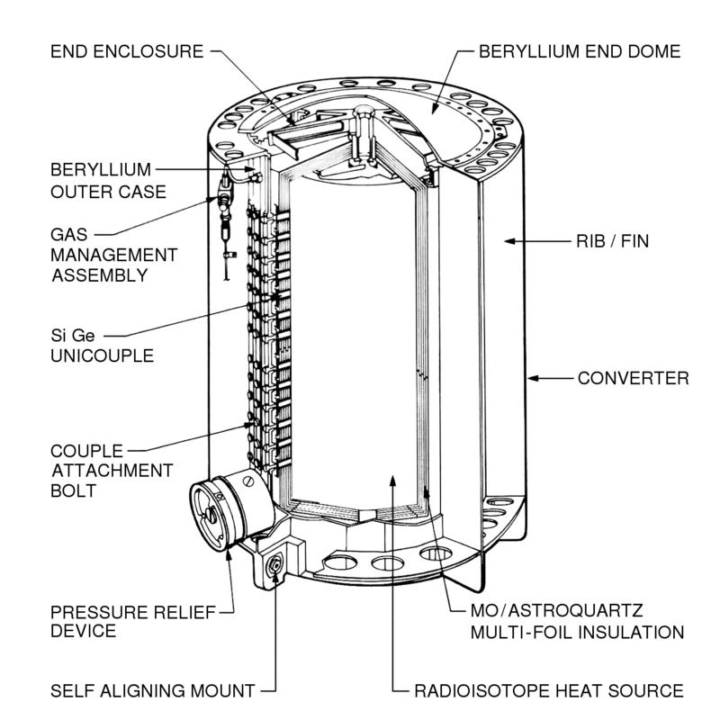 Voyager Program - RTG diagram 2.png