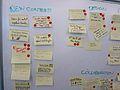 Wikimedia Product Retreat Photos July 2013 32.jpg