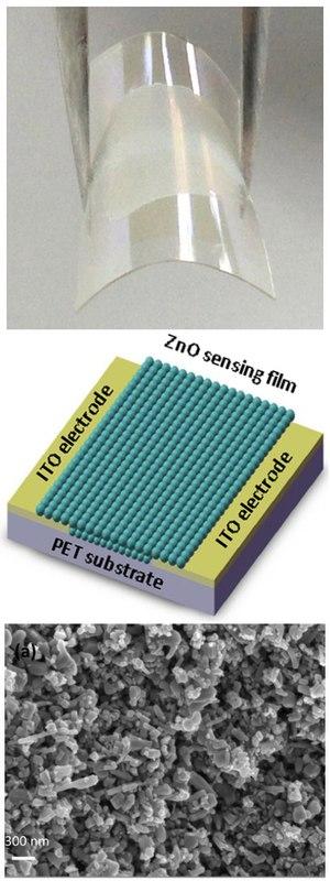 Zinc oxide nanorod sensor - Image: Zn O nanorod gas sensor