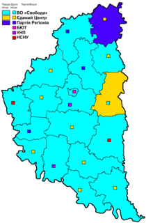 2009 Ternopil Oblast local election