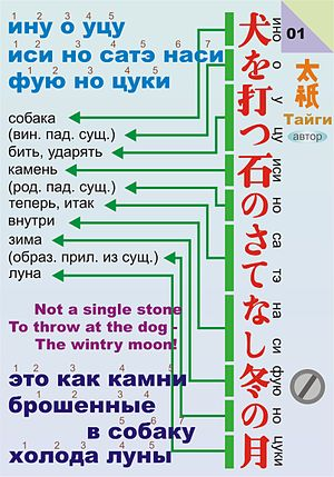 Analysis of haiku. Русский: анализ хайку по си...