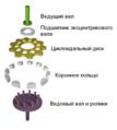 Циклоидальный редуктор (по частям).PNG