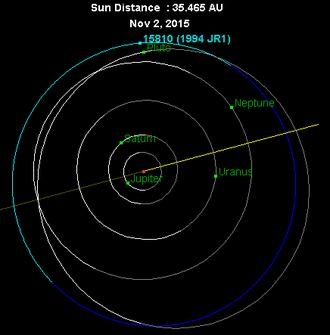 15810 Arawn - Orbit of Arawn near Pluto