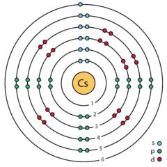 Bohr diagram for cesium diy wiring diagrams file 55 cesium cs enhanced bohr model png wikimedia commons rh commons wikimedia org bohr diagram calcium bohr diagram for cesium ccuart Image collections