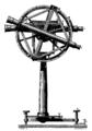 ARAGO Francois Astronomie Populaire T3 djvu 0278 Fig251.png