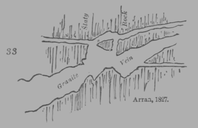 A Treatise on Geology, figure 33.png