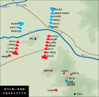 Battle of Anegawa - Blue:Azai (east) and Asakura (west). Red:Oda (east), Tokugawa (west) and Inaba (southeast)