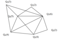 Apriorics Ontological Structure (2).png