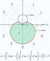 Area in polar coordinates 1.png