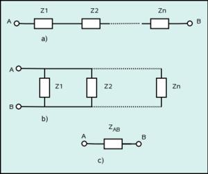 Figura 13: Asociaciones de impedancias: a) serie, b) parlelo y c) impedancia equivalente.