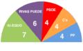 Ayuntamiento Rivas-Vaciamadrid 15-19.png