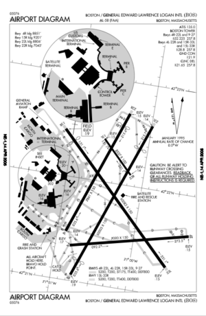 2005 Logan Airport runway incursion - Runway layout at Logan Airport at the time of the incident. Runway 15R runs from top left to bottom right, while runway 9 runs from lower center to mid-right