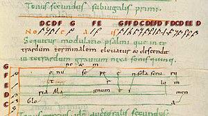 Tonary - Image: Bamberg, State Library, Varia 1