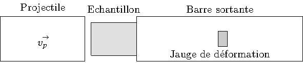 File:Barre de pression développée par Bertram Hopkinson (1914).pdf