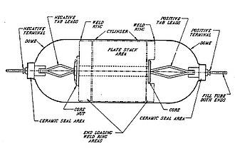 Nickel–hydrogen battery - Image: Battery workshop 1993 Fig 3 Nickel hydrogen battery