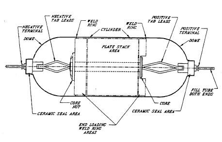 Battery workshop 1993 Fig3 Nickel hydrogen battery