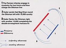 Battle of Jijiga - WikiVisually