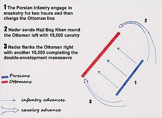 Flanking maneuver - The Battle of Kirkuk (1733)