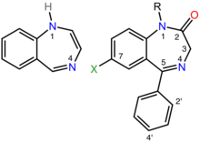 On the left is the chemical structure of the parent benzodiazepine ring system, which consists of a seven-membered ring containing two nitrogen atoms fused to a six-membered ring. The two nitrogen atoms are labeled one and four. On the right is the chemical structure of a pharmacologically active benzodiazepine in which alkyl, phenyl, and halogen groups attach to the one, five, and seven positions, respectively, and the carbon atom at position two is double-bonded to an exocyclic oxygen atom. The ortho and para positions of the phenyl substituent are labeled two-prime and 4-prime, respectively.