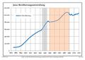 Bevölkerungsentwicklung Jena.pdf