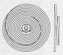 220px-Breguet_Spirale.JPG
