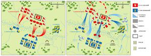 Battle of Pyliavtsi - The scheme of the battle