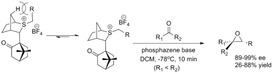 chiral camphor-derived reagent for the Johnson–Corey–Chaykovsky reaction