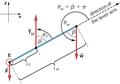 CNX UPhysics 12 02 FBD2forarm.png