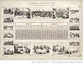 Calendrier événements de 1848 et 1849.jpeg