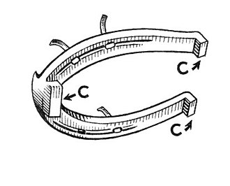 "Caulkin - Calks (identified by the letter ""C"" on diagram consist of spur-point and a shank to form an antislipping device."