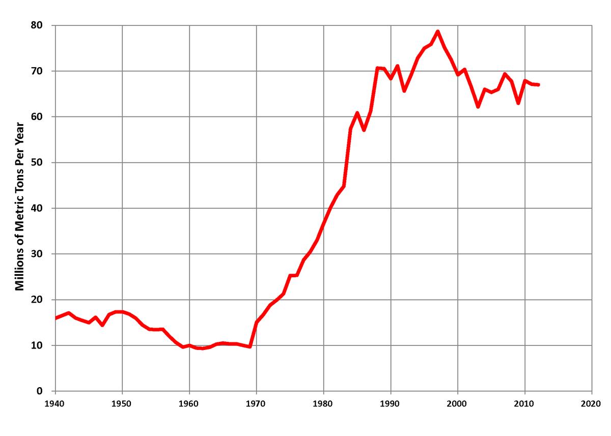Coal in Canada - Wikipedia