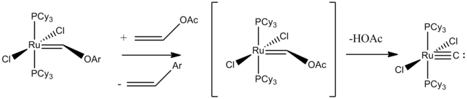 triple bond metathesis