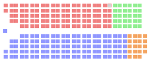 25th Canadian Parliament - The initial seat distribution of the 25th Canadian Parliament