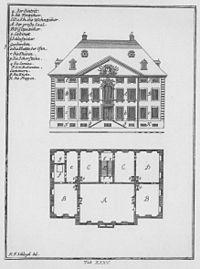 Chodowiecki Basedow Tafel 35.jpg