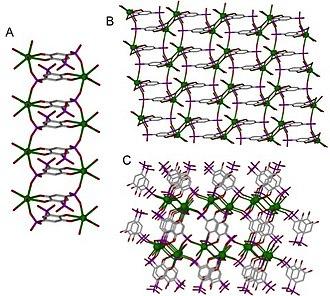 Coordination polymer - Image: Coordination figure