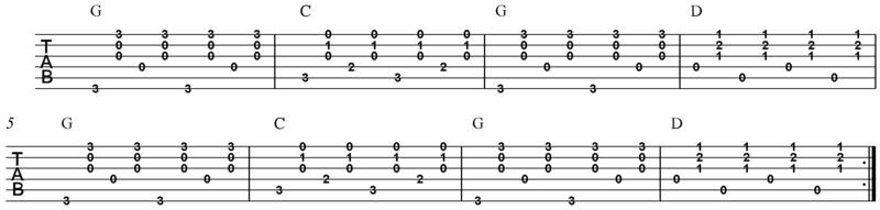 Country style alternating bass exercise 01