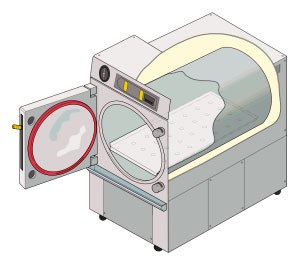 Autoclave - Cutaway illustration of a cylindrical-chamber autoclave