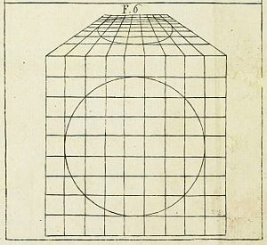 De pictura - Alberti's figure showing how a circle projected as an ellipse
