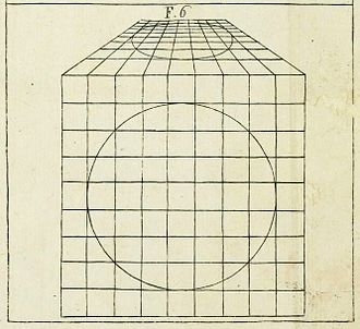 De pictura - Rendition of Alberti's description of how a circle projected as an ellipse