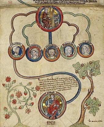 Henry III of England - Wikiwand