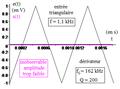 Deuxième ordre du type réponse en i d'un R L C série comme dérivateur d'un triangulaire.png