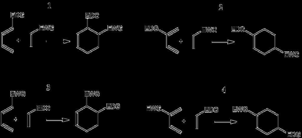 File Diels Alder Regiochemistry Png Wikimedia Commons