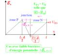 Diode à jonction P - N en polarisation directe - diagramme d'énergie potentielle des électrons de conduction n - ter.png