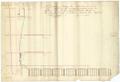 Dryad (1795) RMG J0818.png